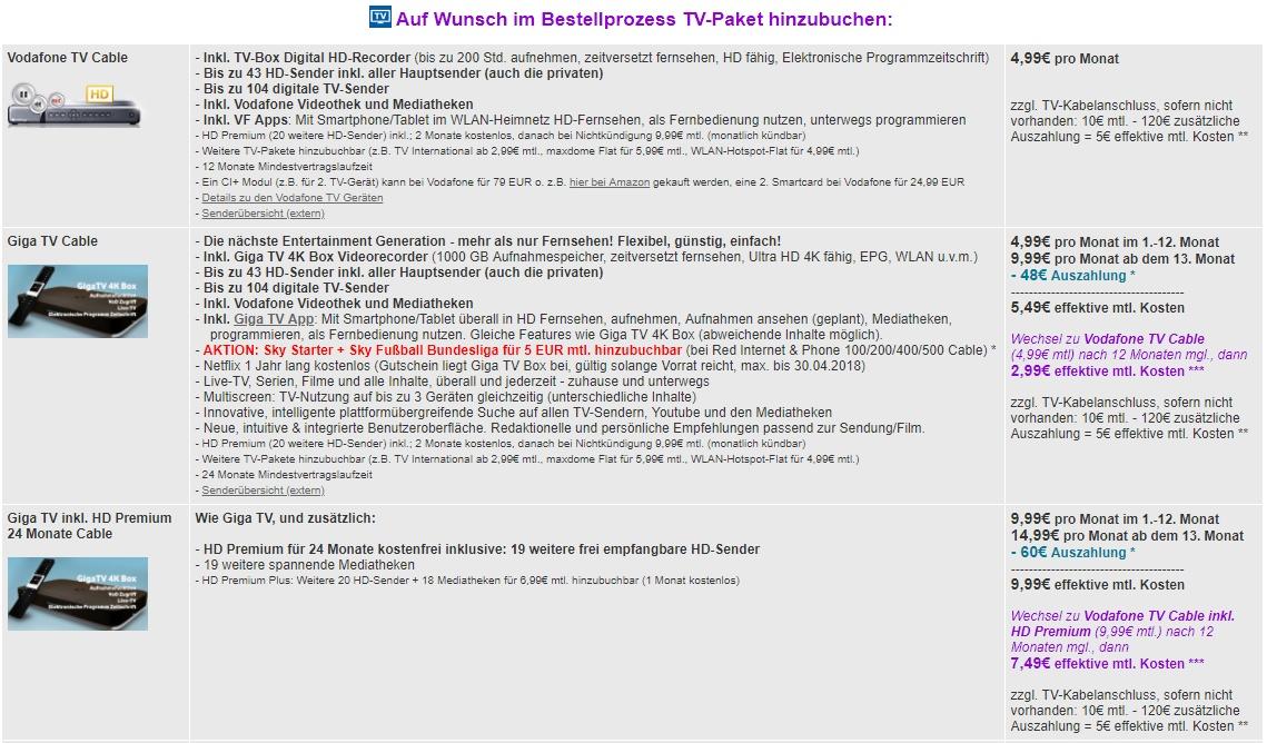 Primacom Rechnung : telefon treff kabel deutschland bekanntschaft anzeige ~ Themetempest.com Abrechnung