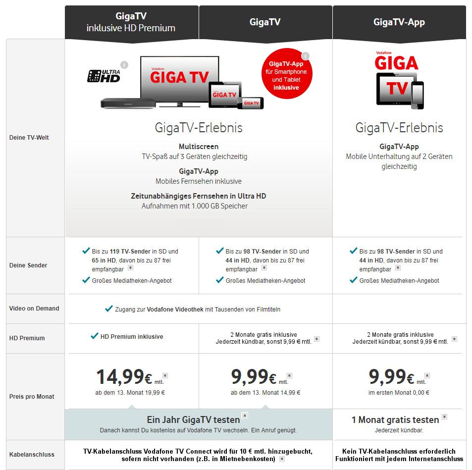 Vodafone Giga TV - obocom - Ihr Onlineshop rund um die ...